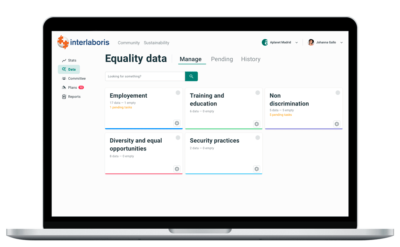 Interlaboris - Equality data